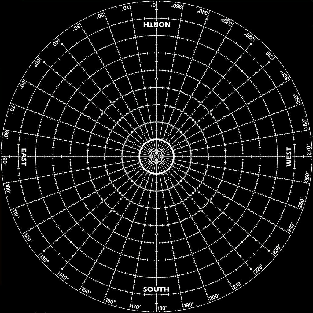 Fisheye projection