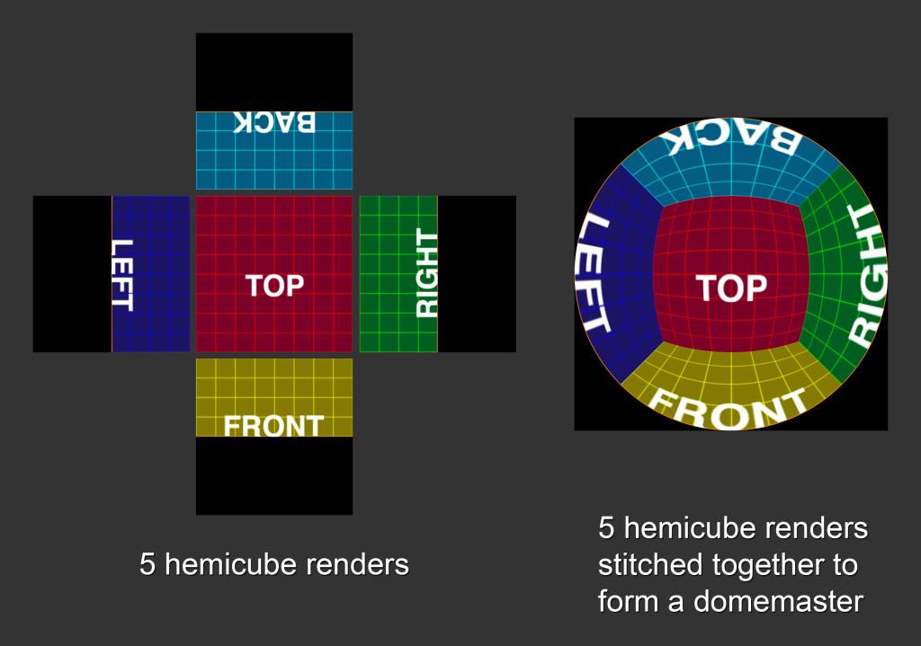 Hemicube to domemaster